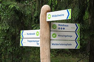 Wegeleitsystem